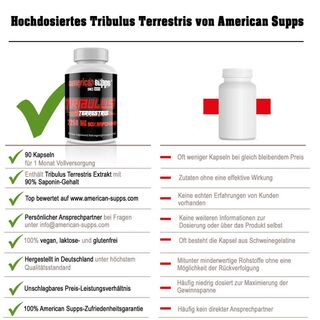American Supps Tribulus 1250 - 90 Tabletten